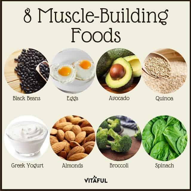 8 toiduainet lihaste kasvatamiseks