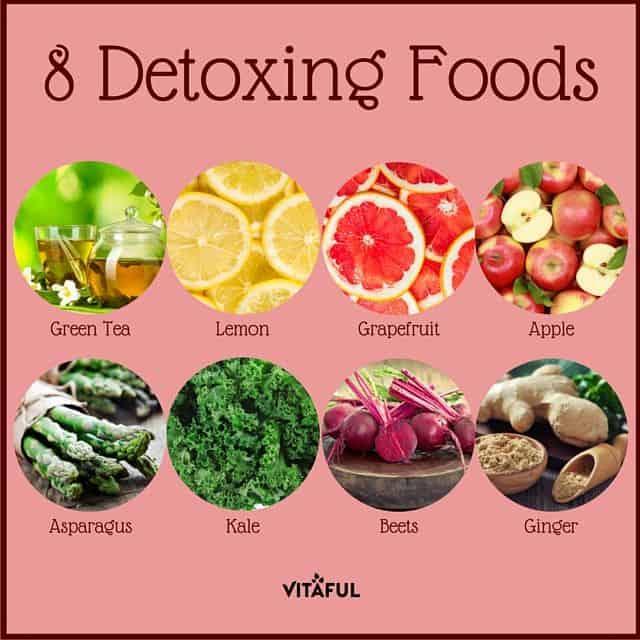 8 toiduainet organismi puhastamiseks - detox