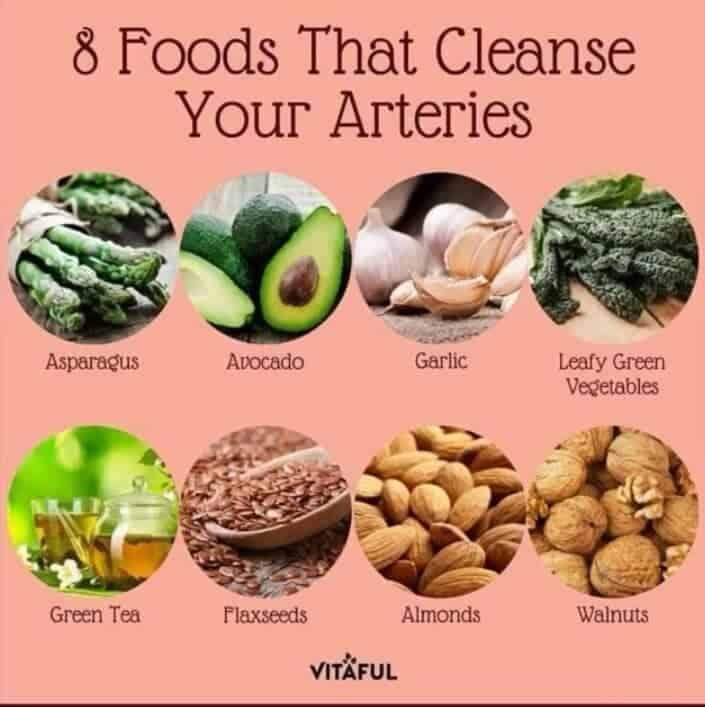8 toiduainet arterite puhastamiseks